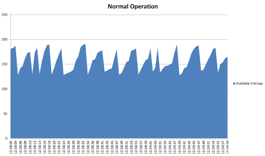 windows command line random number generator